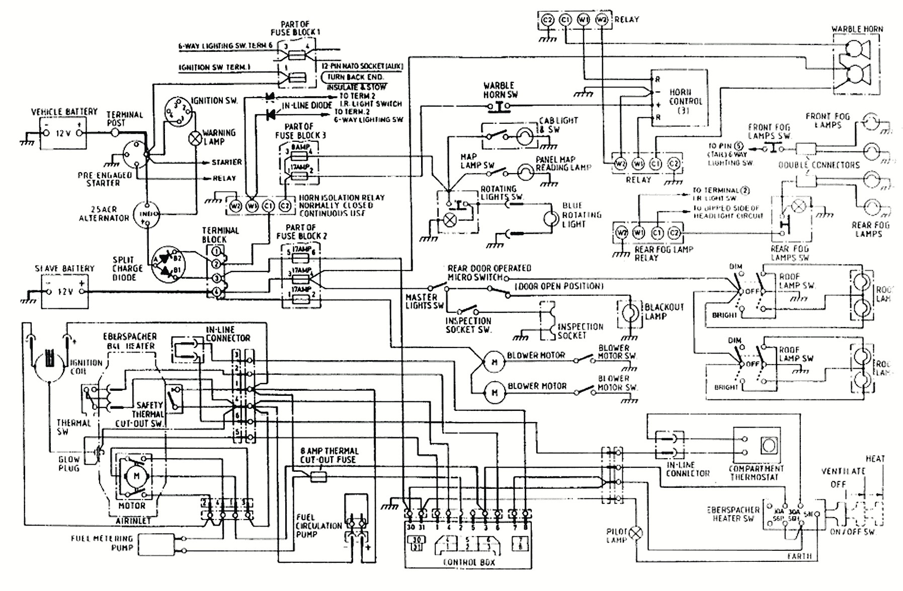 blue bird wiring schematics free image wiring diagram engine wire rh sellfie co