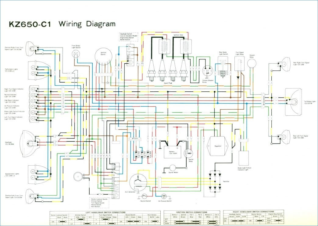 Bmw Wiring Diagrams Free : Bmw wiring diagram pdf for free