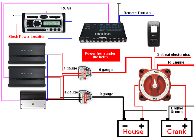 Awesome Boat Radio Wiring Diagram Online Wiring Diagram Wiring 101 Vihapipaaccommodationcom