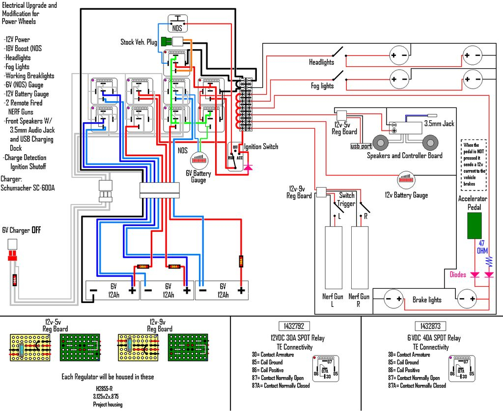 boat dock wiring diagram Download-FO3PQGWHE7DAFH6 LARGE 15-d