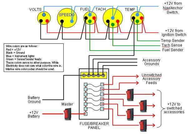 boat dock wiring diagram Download-Hi all this is my first posting and am amased at the vast amount af solid info on this site My particular challenge is to replace the wiring system 9-o