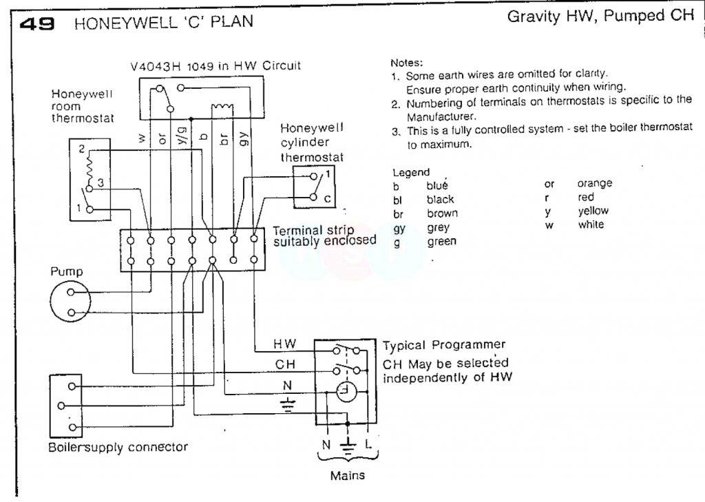 boiler wiring diagram Download-steam boiler wiring diagram Lovely Boiler Control Panel Wiring Diagram Diagrams Steam Marvelous 18-i
