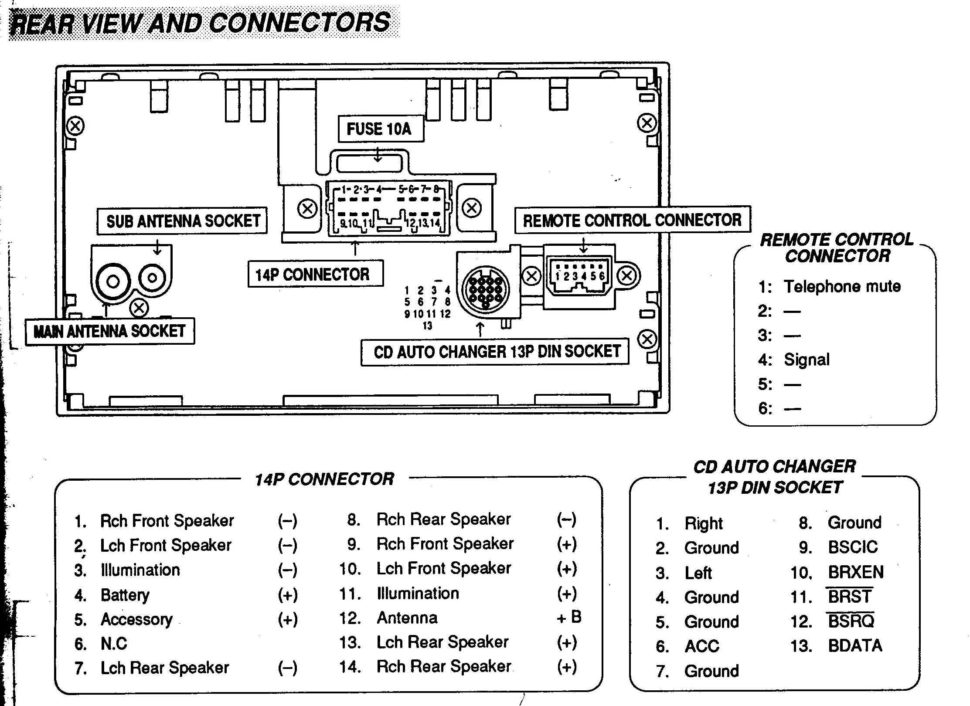 Bose Audio Wiring Schematic - Product Wiring Diagrams •