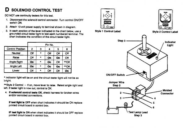boss plow controller wiring diagram Download-Fisher Joystick Wiring Diagram Rh Ambrasta Western Snow Plow Boss Plow Joystick Wiring Diagram At 4-r