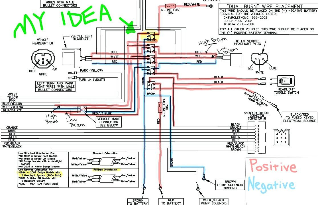 Boss Snow Plow Headlight Wiring Diagram - Wiring Diagram Article Home Plow Wiring Harness on