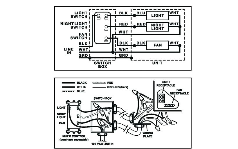 Broan bathroom fan wiring diagram collection wiring diagram sample broan bathroom fan wiring diagram collection parts furthermore bathroom exhaust fan with light wiring diagram swarovskicordoba Choice Image