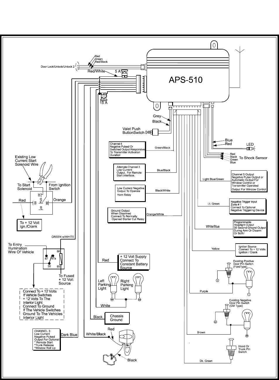 Download Here: Wiring Diagram Of Car Alarm | ePANEL Digital ... on