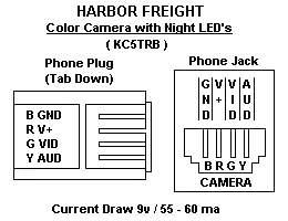 bunker hill security camera 91851 wiring diagram Collection-Harbor Freight Security Camera Wiring Diagram Fresh K5lad 50 Years Ham Radio Memories 14-p