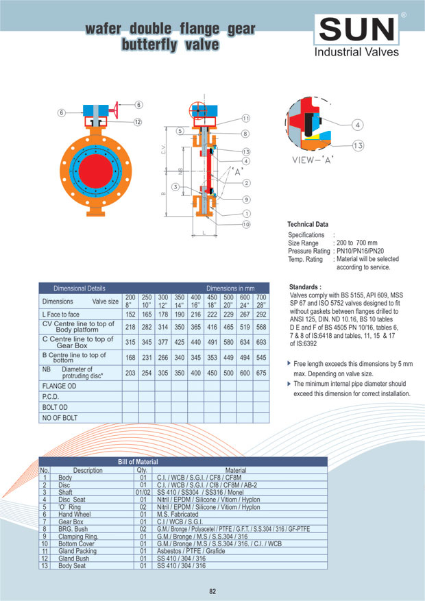 erfly-valve-wiring-diagram-erfly-valves-4f Nibco Erfly Valve Wiring Diagram on