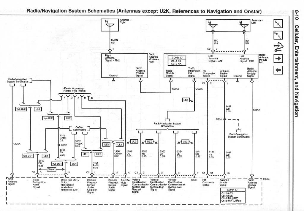 wiring diagram of audi a6 c6 pdf schematics wiring diagrams \u2022 1989 chevy 1500 engine diagram audi a6 c6 wiring diagram pdf wiring diagrams instructions rh kopipes co 2001 audi a4 electrical