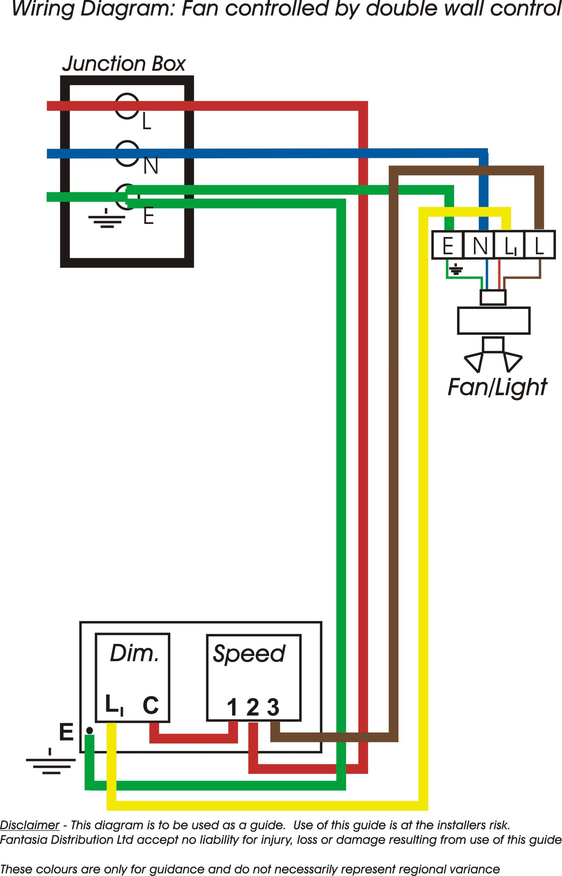 canarm fan speed control wiring diagram Collection-Wiring Diagram For  Canarm Exhaust Fan New Hunter