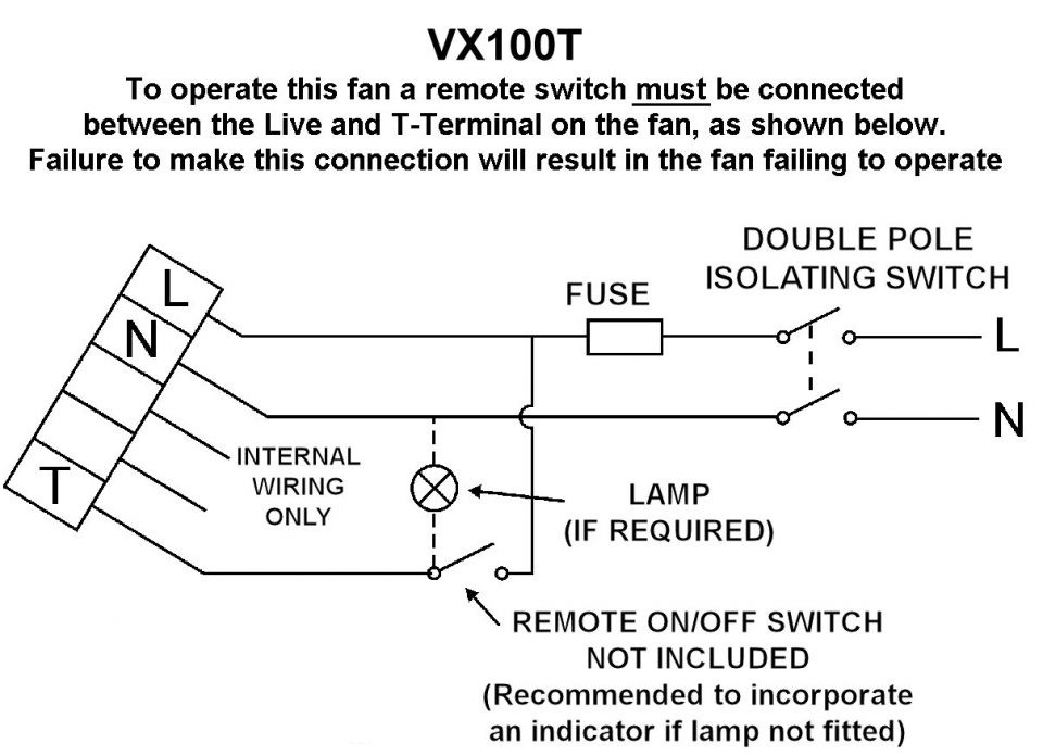 canarm industrial ceiling fans wiring diagram Collection-Canarm Industrial Ceiling Fans Wiring Diagram Fantastic graphs Fan Wiring Diagram Switch How to Wire Speed 5-q