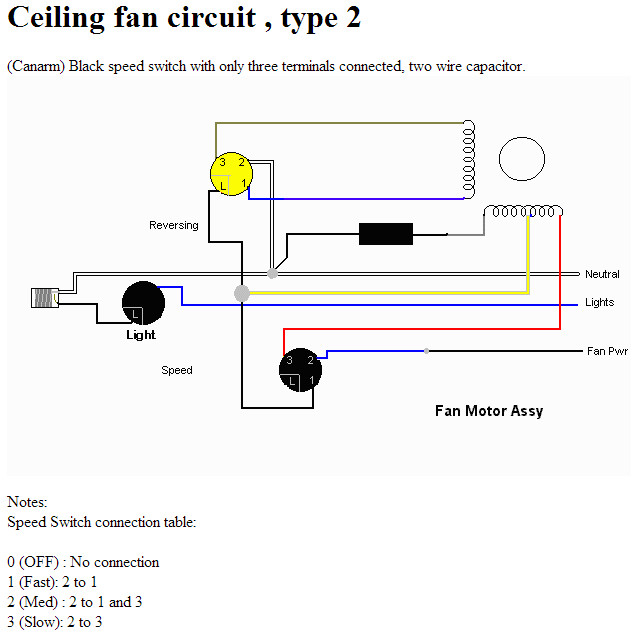 canarm industrial ceiling fans wiring diagram collection-canarm industrial  ceiling fans wiring diagram incredible s