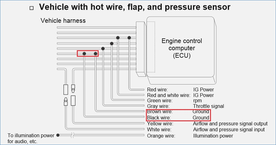 Car Alarm Installation Wiring Diagram Collection | Wiring ... on