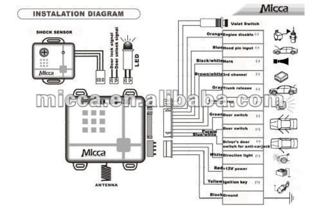Car Alarm Wiring Diagram Sample | Wiring Diagram Sample