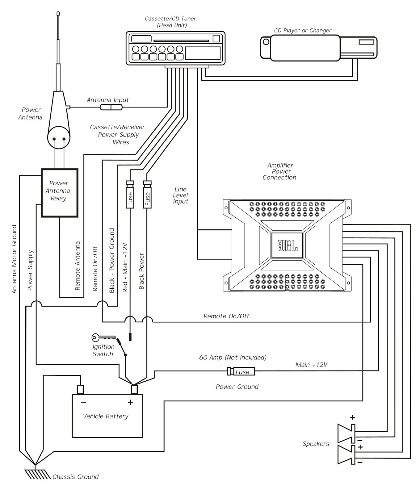 car audio wiring diagram Collection-2003 Audi A4 Radio Wiring Diagram Valid  Car Radio Harness