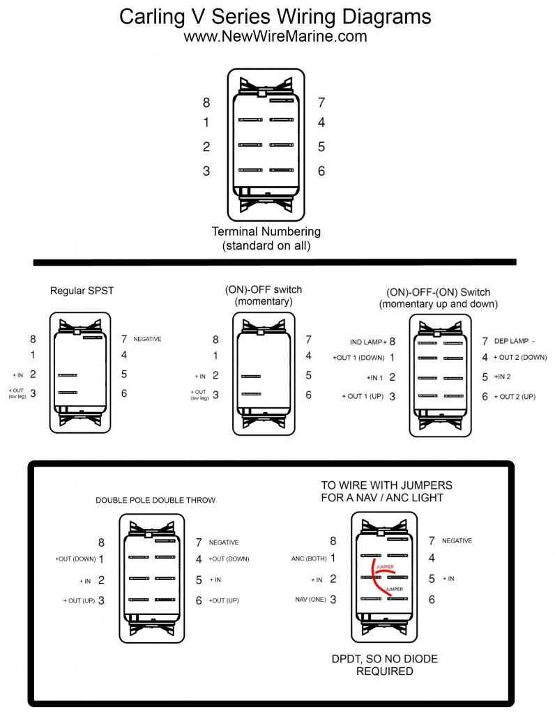 Contura Rocker Switch Wiring Diagram On 4x4 Rocker Switch Diagram