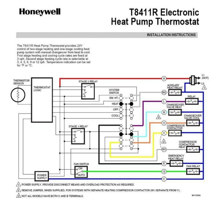 carrier heat pump wiring diagram thermostat sample wiring diagram rh faceitsalon com furnace blower wire color code