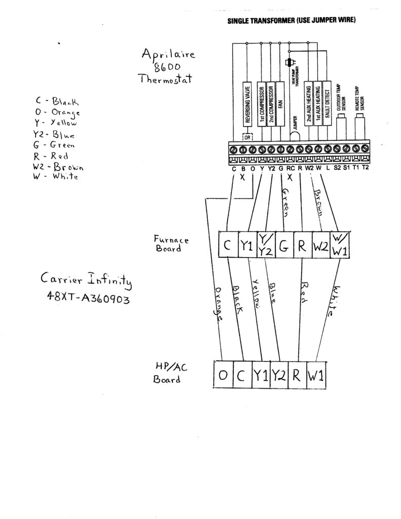 carrier infinity thermostat wiring diagram sample