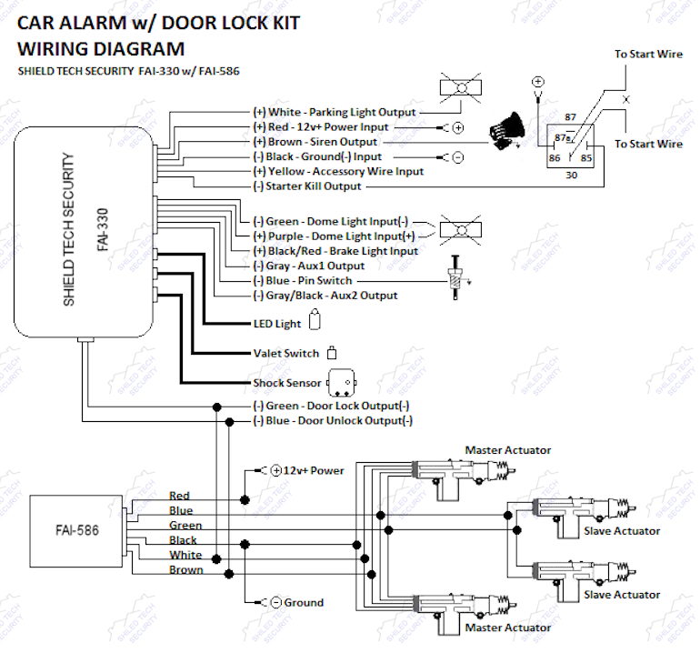 carvox alarm wiring diagram Download-Remote Starter Installation Wiring Diagram Best Best Car Alarm Wire Diagram Gallery Everything You Need 3-g