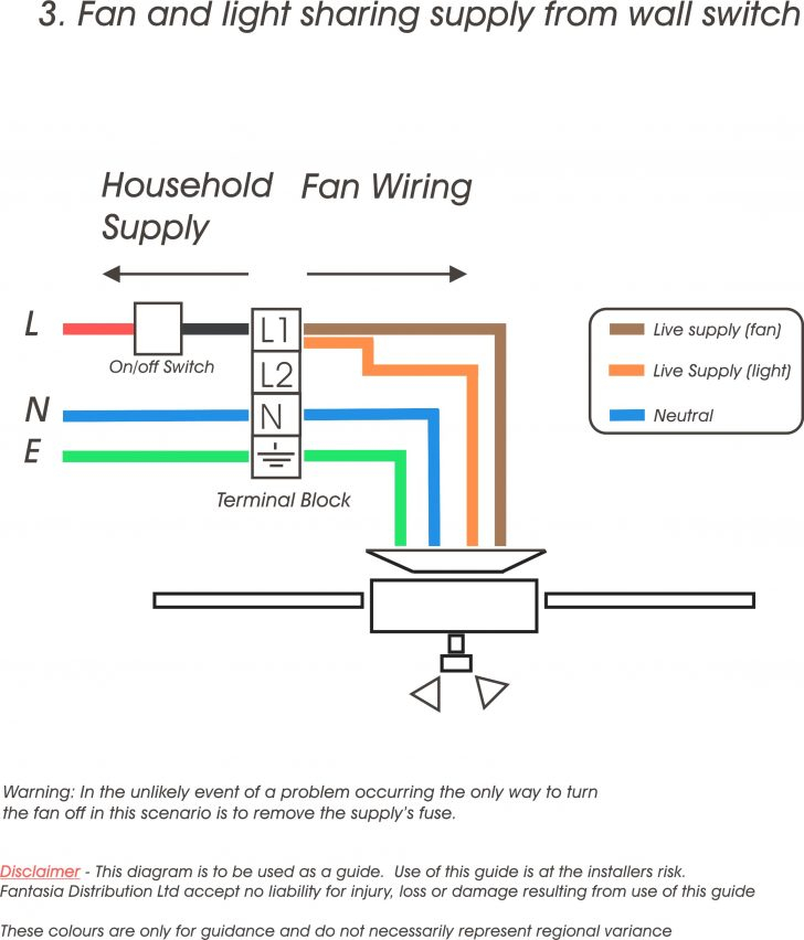 Casablanca Ceiling Fan Wiring Diagram - Wiring Schematics on