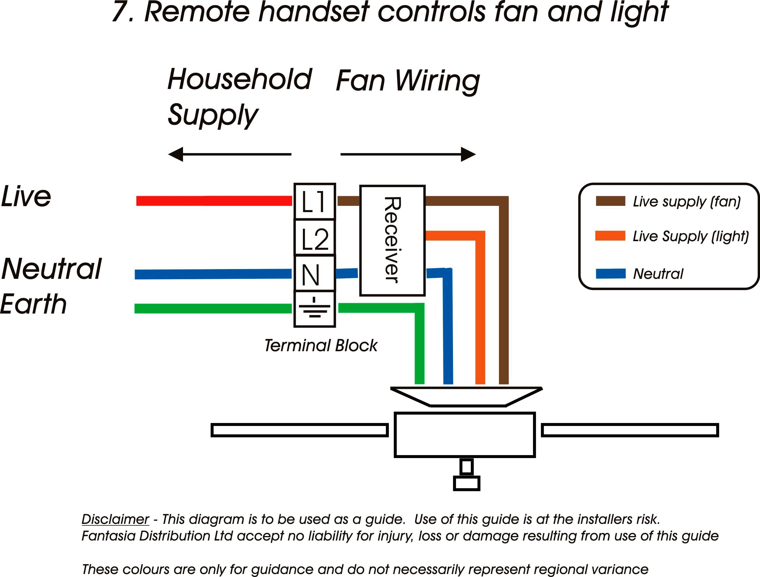 Casablanca Ceiling Fan Wiring Diagram - Ceiling Fan Wiring Diagram with Capacitor Lovely Amazing Casablanca 10 12h