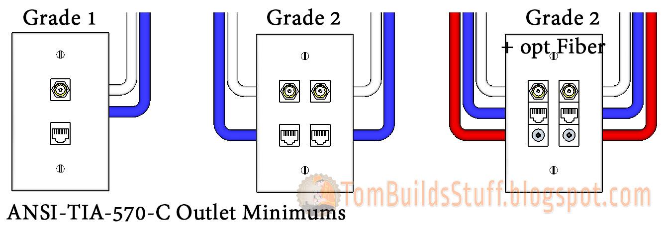 Cat 5 Wall Jack Wiring Diagram Download | Wiring Diagram Sample