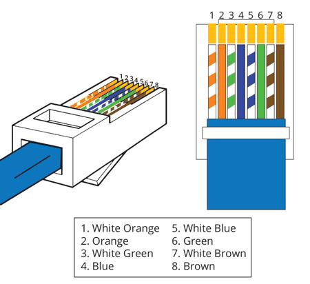 Cat 5e Wiring Diagram Wall Jack Gallery Wiring Diagram Sample