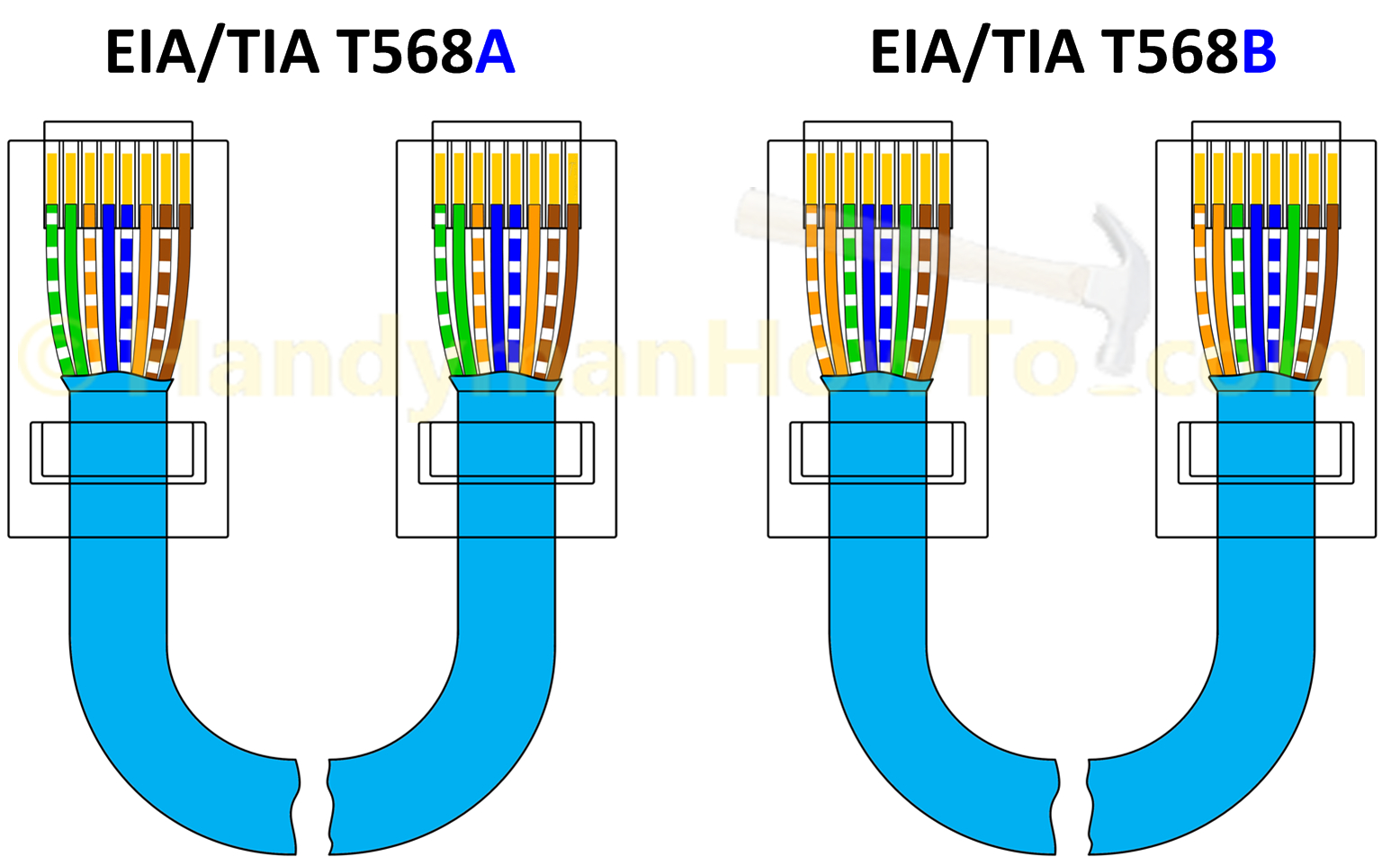 cat 6 wiring diagram b Download-T568A T568B RJ45 Cat5e Cat6 Ethernet Cable  Wiring Diagram