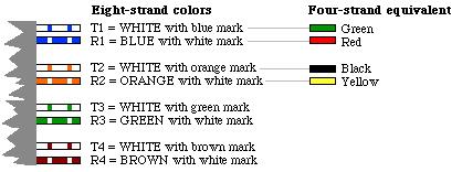 Cat 6 Wiring Diagram Wall Jack Sample | Wiring Diagram Sample