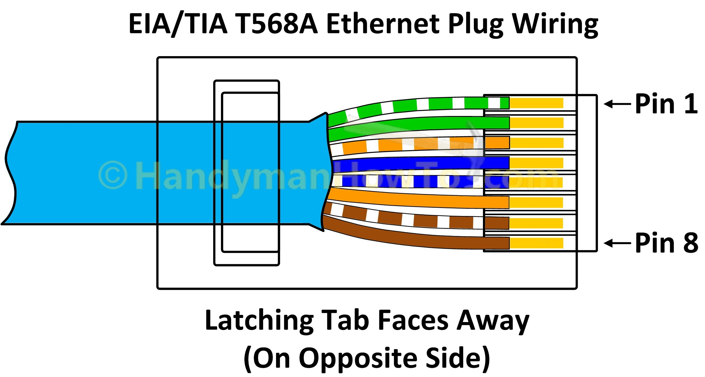 cat 6 wiring diagram wall jack Collection-Rj45 Wiring Diagram Inspirational Best Cat6 Wire Diagram Diagram 3-e