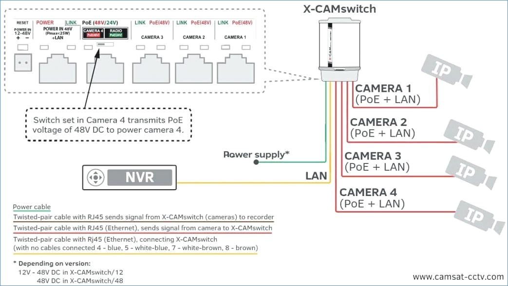cat5 cctv wiring diagram Download-Cat5 to Cat 3 Wiring Diagram Rare Cat 4 Wiring Diagram 9-c