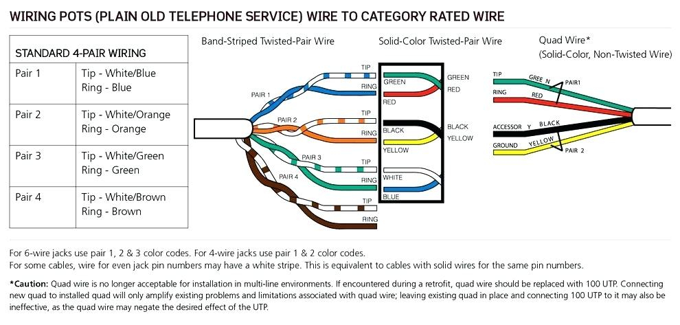 cat5 telephone jack wiring diagram Download-how to wire a phone jack for dsl phone line wiring wiring diagram rh samepagehr 8-m