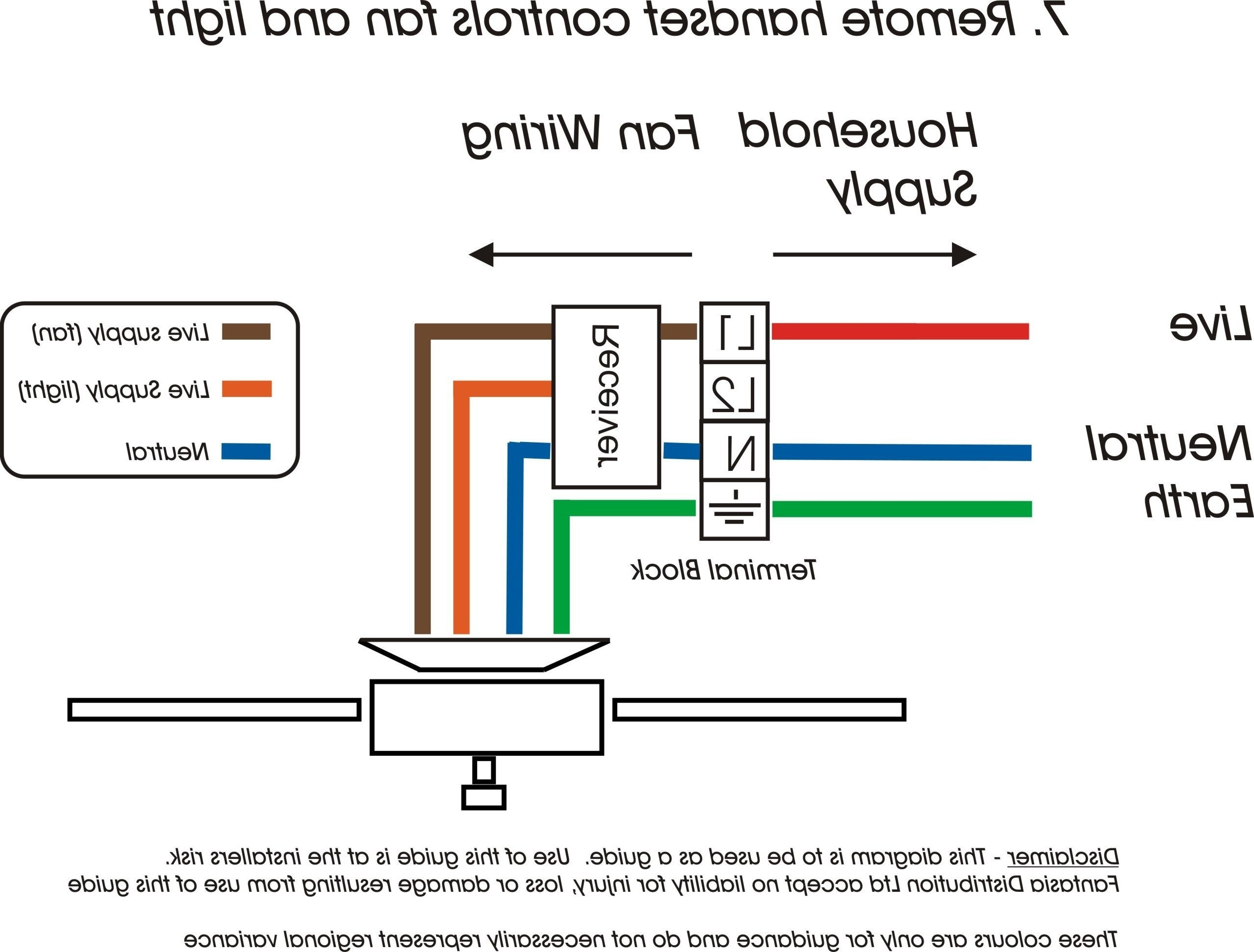 Cat5e Wiring Diagram Collection | Wiring Diagram Sample