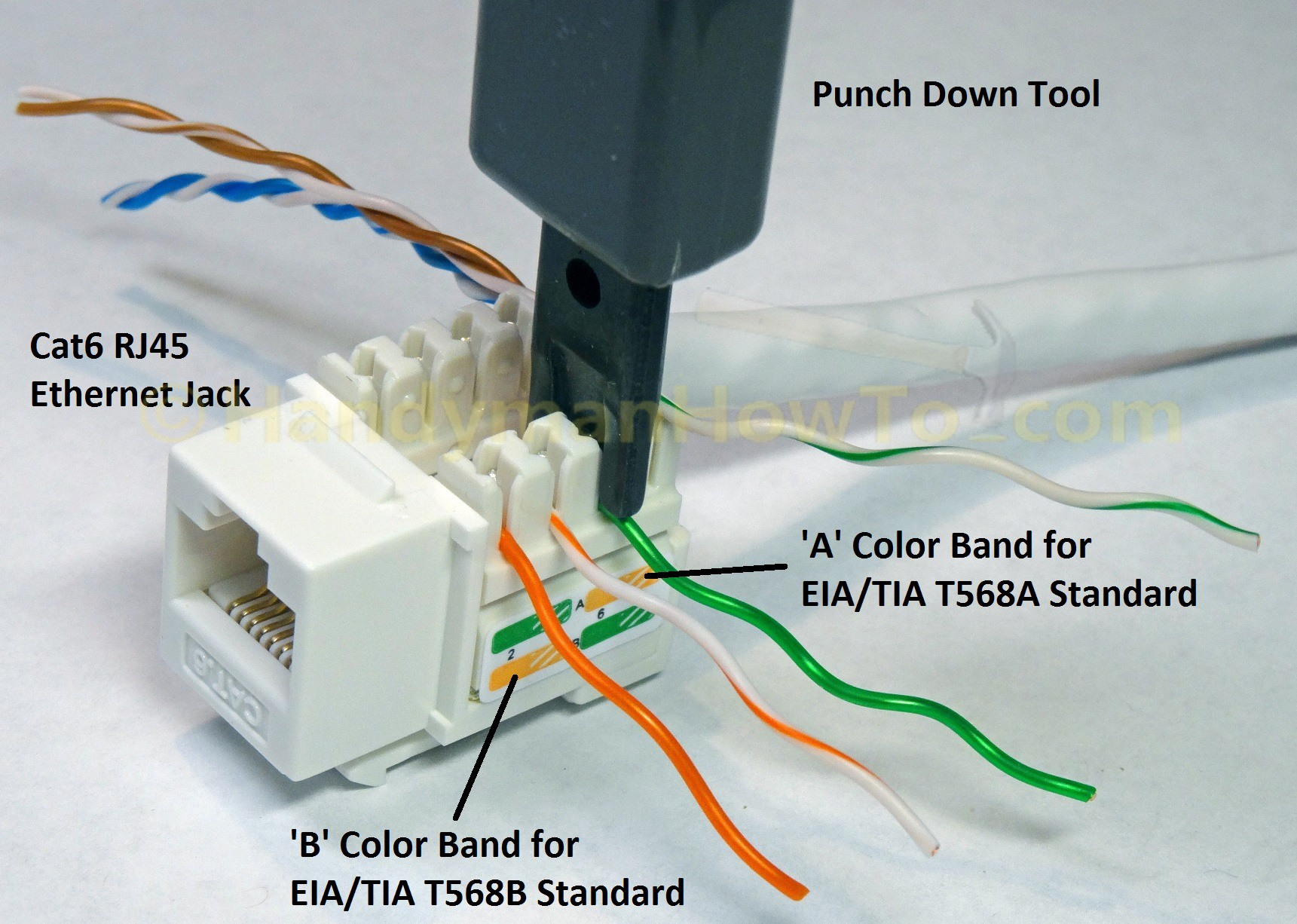 Cat6 Keystone Jack Wiring Diagram - How to Wire A Cat6 Rj45 Ethernet Jack Handymanhowto 2 17g