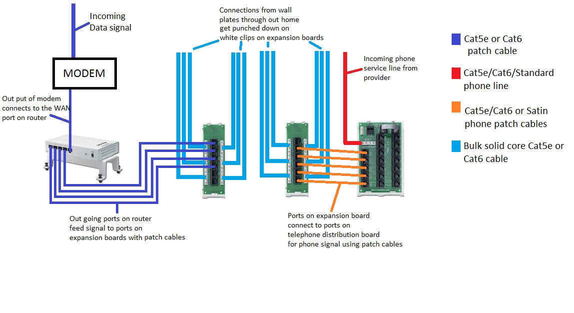 Enjoyable Patch Panel Wire Diagram Carbonvote Mudit Blog Wiring 101 Capemaxxcnl