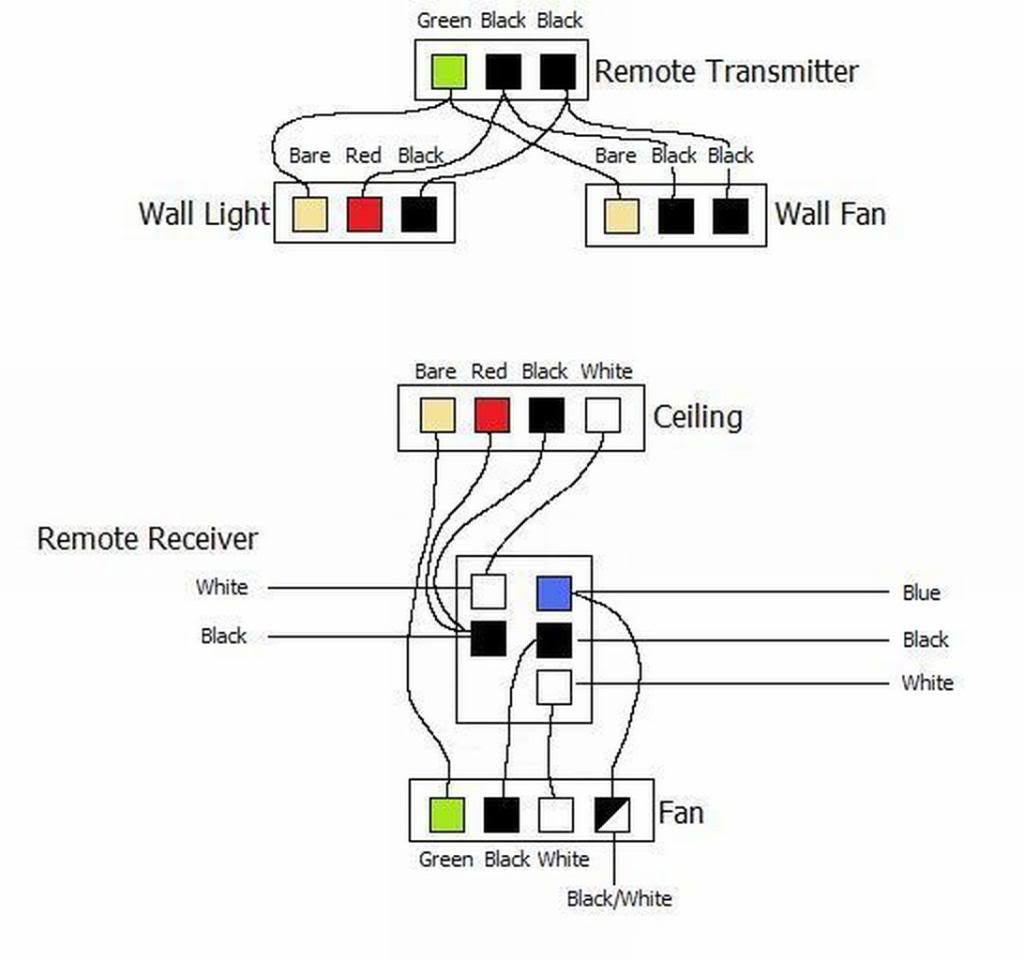 WRG-2833] Hunter 27186 Fan Wireless Remote Wiring Diagram on