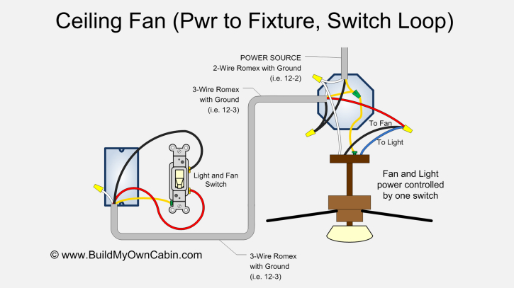 Conductor Wiring Diagram Ceiling Fan on ceiling fan solenoid, electric fan parts diagram, 3 speed fan switch diagram, ceiling fan plug, fan blade direction diagram, ceiling fan speed switch, ceiling fan remote programming, ceiling fan blades, westinghouse fan switch 77286 diagram, ceiling fan wiring guide, ceiling fan switches, ceiling fan construction, ceiling fan wiring help, ceiling fan lights, ceiling fan specifications, ceiling fan installation, ceiling fan capacitor, ceiling fan wiring colors, ceiling light wiring diagram, ceiling fan schematic,