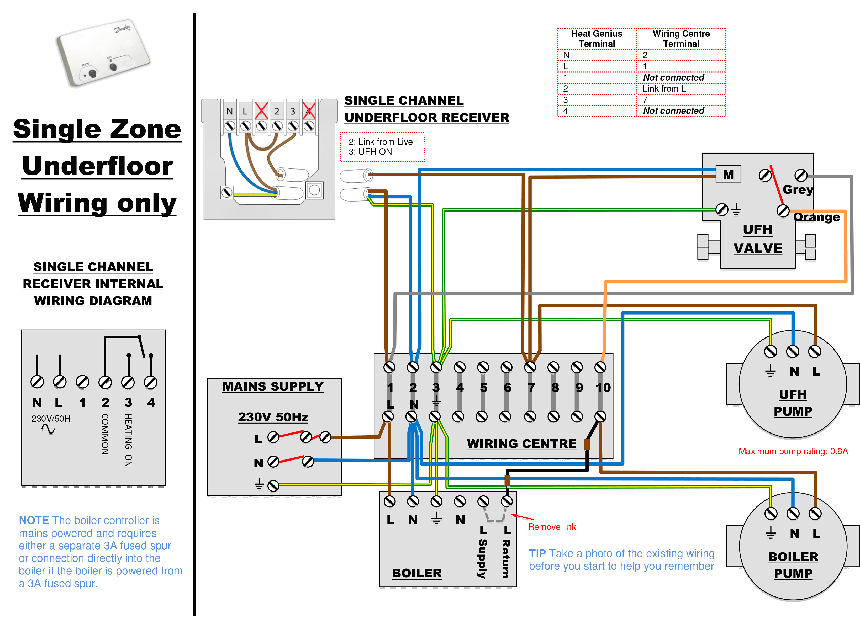 Central Boiler thermostat Wiring Diagram - Hive thermostat Wiring Diagram Fresh Boiler Wiring Diagram for thermostat to Y Plan Hive and S Wiring 8q