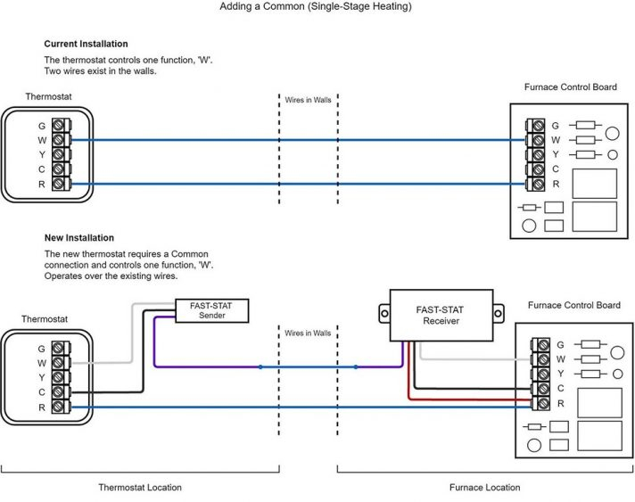 central heating thermostat wiring diagram Download-Medium Size of How To Wire A Room Thermostat To A Boiler Relocate Thermostat Without Wires 12-c