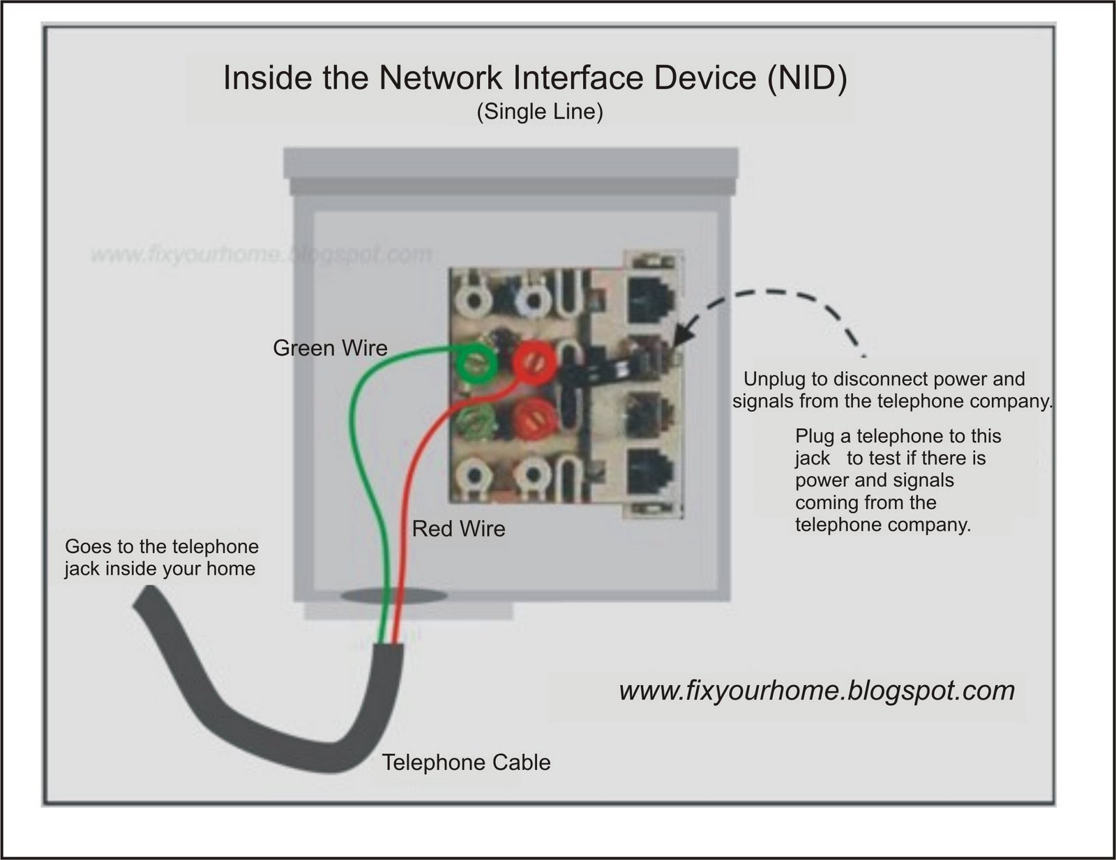 at amp t network interface device wiring wiring diagram rh casamagdalena us Telephone Network Interface Device Installing a Network Interface Device