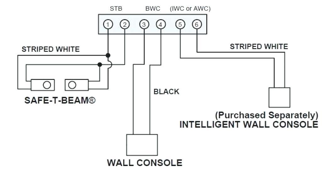 chamberlain garage door opener wiring diagram collection wiring rh faceitsalon com