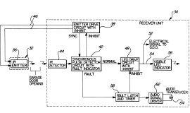 Chamberlain Garage Door Sensor Wiring Diagram - Garage Door Opener Wiring Diagram Futuristic Chamberlain Jesanet 17t