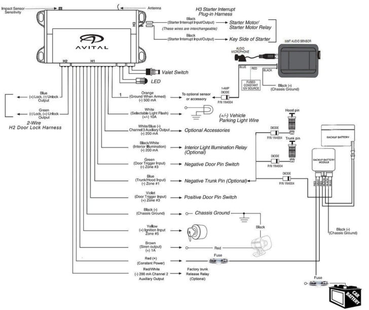 chapman vehicle security system wiring diagram Download-Car Audio3 Easy Ways To Make System Wiring Diagram Faster Chapman Vehicle Security Car Alarm 2-b
