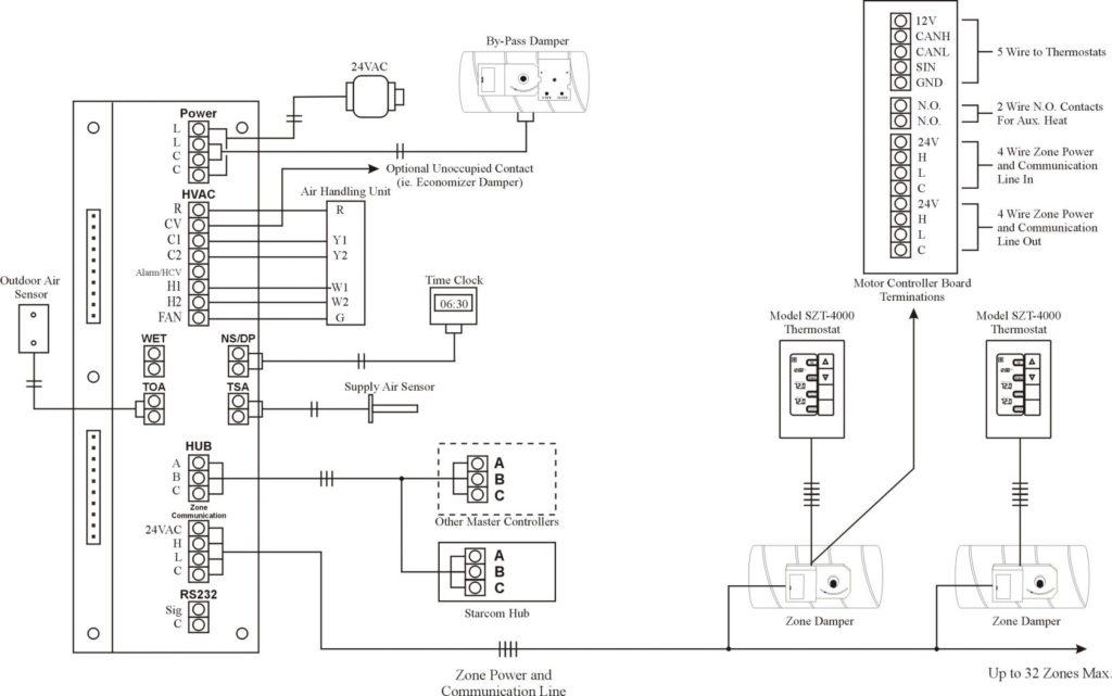chapman vehicle security system wiring diagram Download-Chapman Vehicle Security System Wiring Diagramarm Car Wire Smoke 1680—1051 Random 2 Diagram 3-n