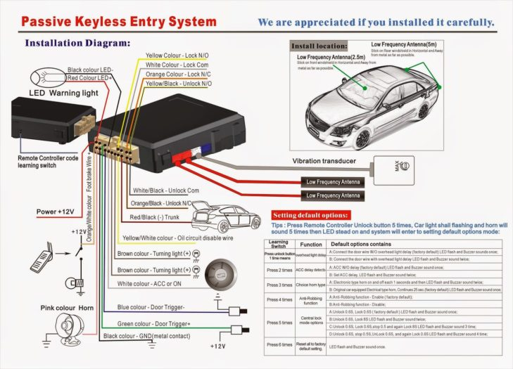 chapman vehicle security system wiring diagram Download-Home Security Alarm Wiring Diagram Fresh Vehicle Chapman System 19-t