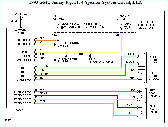 gmc sonoma wiring bgmt data u2022 rh tramadolhcl co  1999 gmc jimmy stereo wiring diagram