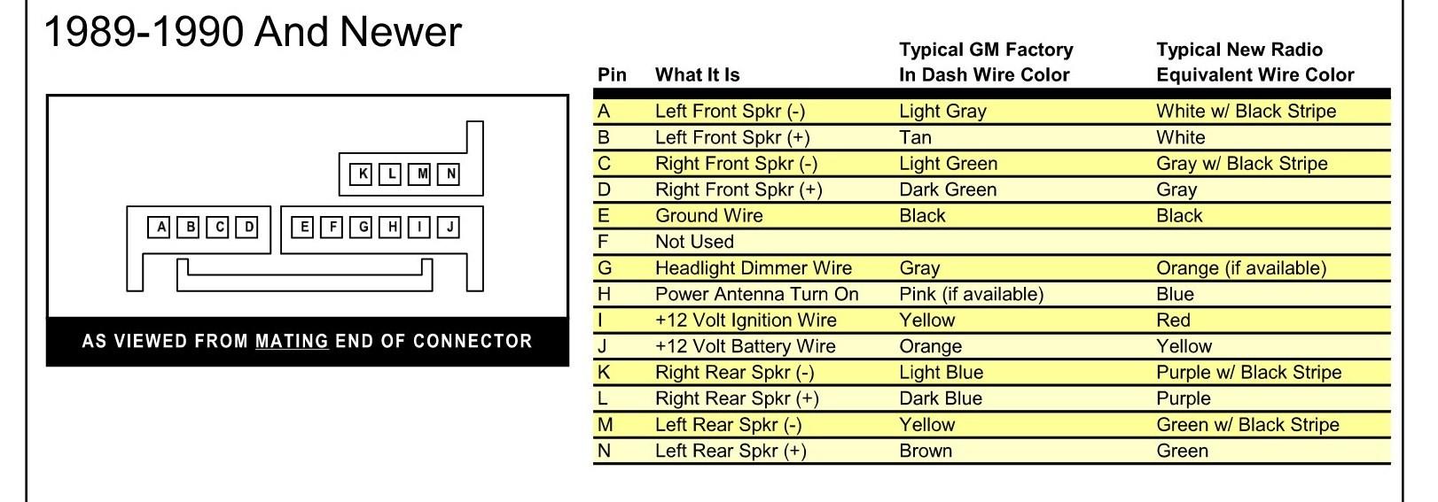chevy silverado radio wiring diagram Download-05 Silverado Radio Wiring Diagrams Schematics Throughout 2005 Chevy Diagram 6-o