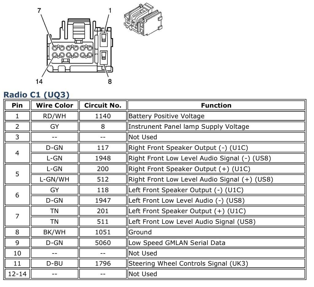 chevy silverado radio wiring diagram Download-Wiring Diagram 2005 Silverado Stereo Chevy Radio Stunning Cobalt 2-f