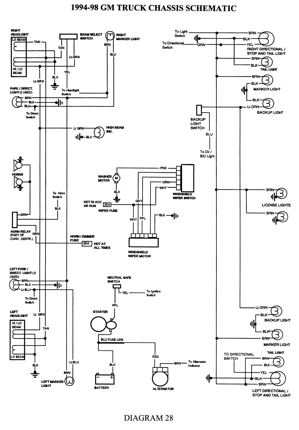 1995 k2500 gm headlight switch wiring diagram basic wiring diagram u2022 rh rnetcomputer co Basic Headlight Wiring Diagram Basic Headlight Wiring Diagram